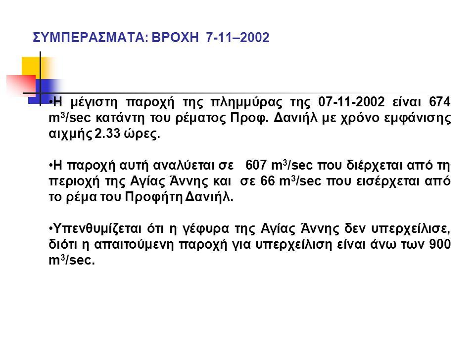 ΣΥΜΠΕΡΑΣΜΑΤΑ: ΒΡΟΧΗ 7-11–2002 Η μέγιστη παροχή της πλημμύρας της 07-11-2002 είναι 674 m 3 /sec κατάντη του ρέματος Προφ. Δανιήλ με χρόνο εμφάνισης αιχ