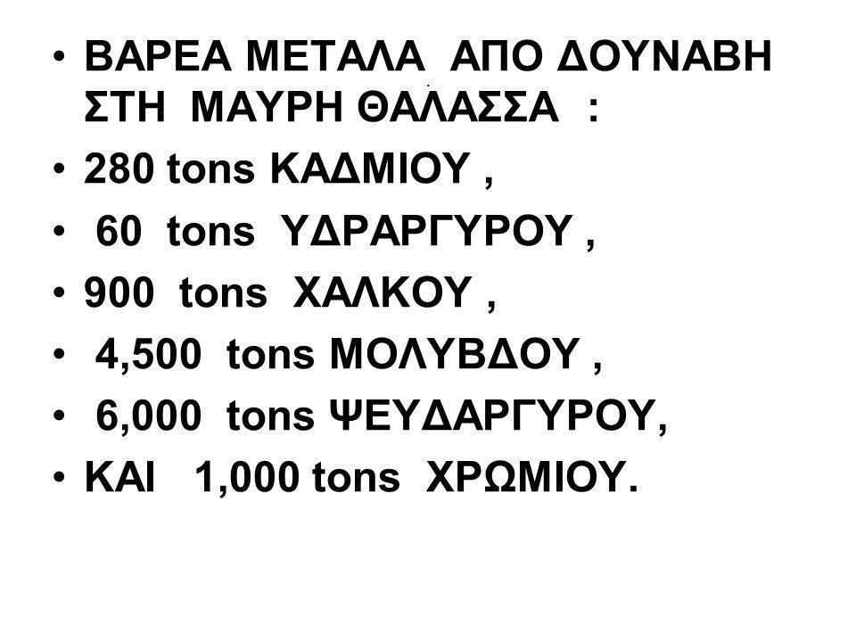. ΒΑΡΕΑ ΜΕΤΑΛΑ ΑΠΟ ΔΟΥΝΑΒΗ ΣΤΗ ΜΑΥΡΗ ΘΑΛΑΣΣΑ : 280 tons ΚΑΔΜΙΟΥ, 60 tons ΥΔΡΑΡΓΥΡΟΥ, 900 tons ΧΑΛΚΟΥ, 4,500 tons ΜΟΛΥΒΔΟΥ, 6,000 tons ΨΕΥΔΑΡΓΥΡΟΥ, ΚΑΙ 1,000 tons ΧΡΩΜΙΟΥ.