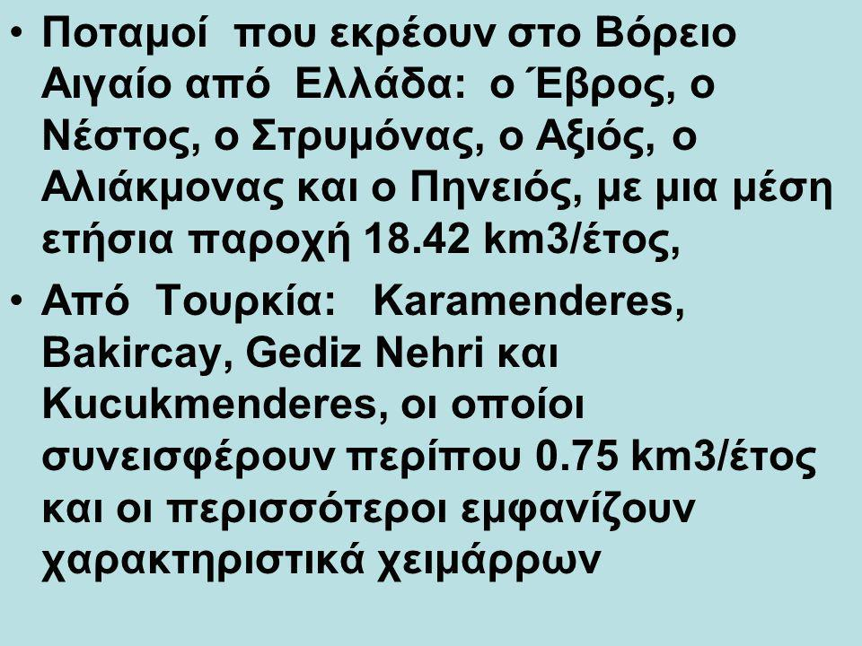 Ποταμοί που εκρέουν στο Βόρειο Αιγαίο από Ελλάδα: ο Έβρος, ο Νέστος, ο Στρυμόνας, ο Αξιός, ο Αλιάκμονας και ο Πηνειός, με μια μέση ετήσια παροχή 18.42 km3/έτος, Από Τουρκία: Karamenderes, Bakircay, Gediz Nehri και Kucukmenderes, οι οποίοι συνεισφέρουν περίπου 0.75 km3/έτος και οι περισσότεροι εμφανίζουν χαρακτηριστικά χειμάρρων