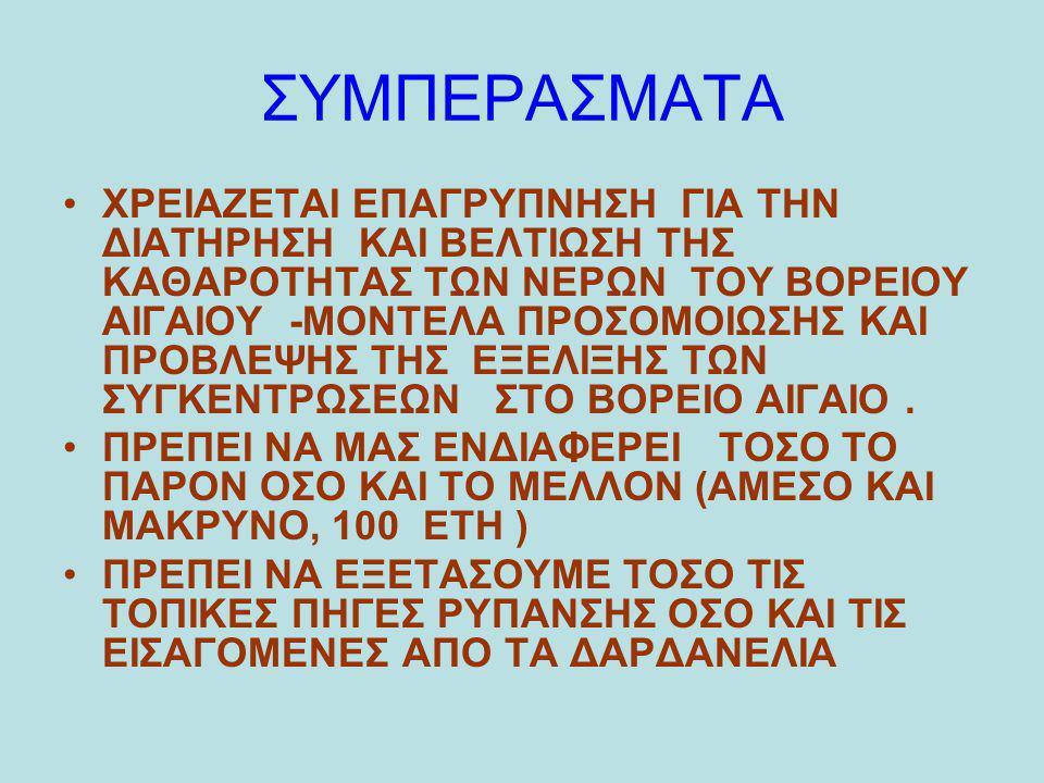 ΣΥΜΠΕΡΑΣΜΑΤΑ ΧΡΕΙΑΖΕΤΑΙ ΕΠΑΓΡΥΠΝΗΣΗ ΓΙΑ ΤΗΝ ΔΙΑΤΗΡΗΣΗ ΚΑΙ ΒΕΛΤΙΩΣΗ ΤΗΣ ΚΑΘΑΡΟΤΗΤΑΣ ΤΩΝ ΝΕΡΩΝ TΟΥ ΒΟΡΕΙΟΥ ΑΙΓΑΙΟΥ -ΜΟΝΤΕΛΑ ΠΡΟΣΟΜΟΙΩΣΗΣ ΚΑΙ ΠΡΟΒΛΕΨΗΣ Τ