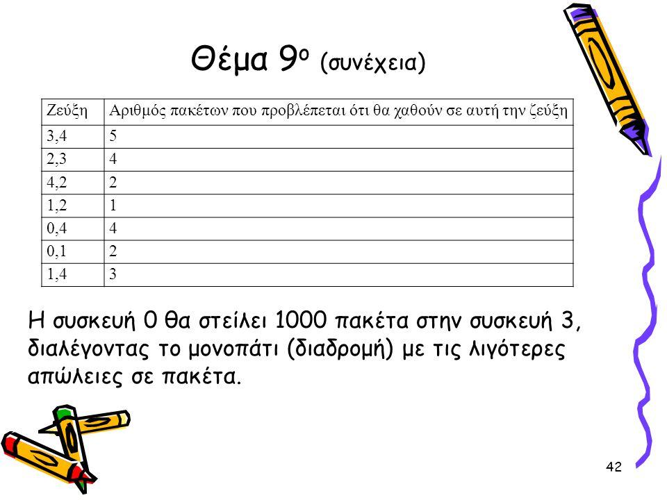 ΖεύξηΑριθμός πακέτων που προβλέπεται ότι θα χαθούν σε αυτή την ζεύξη 3,45 2,34 4,22 1,21 0,44 0,12 1,43 Θέμα 9 ο (συνέχεια) Η συσκευή 0 θα στείλει 100