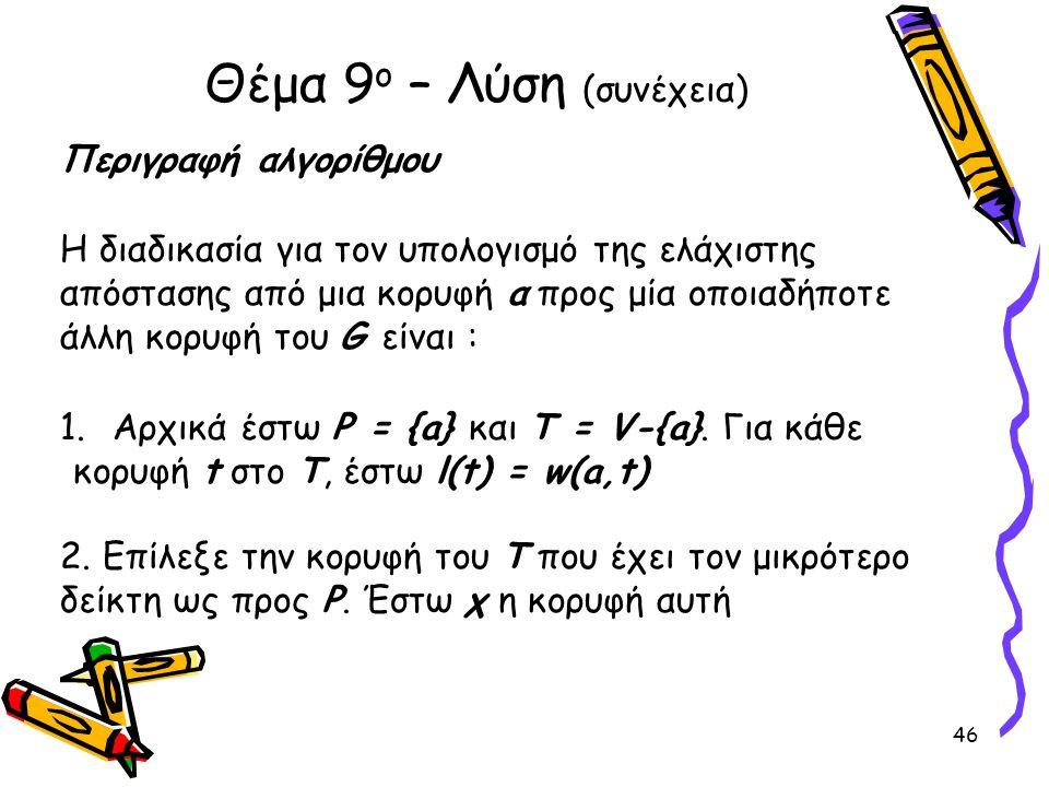 Περιγραφή αλγορίθμου Η διαδικασία για τον υπολογισμό της ελάχιστης απόστασης από μια κορυφή α προς μία οποιαδήποτε άλλη κορυφή του G είναι : 1.Αρχικά