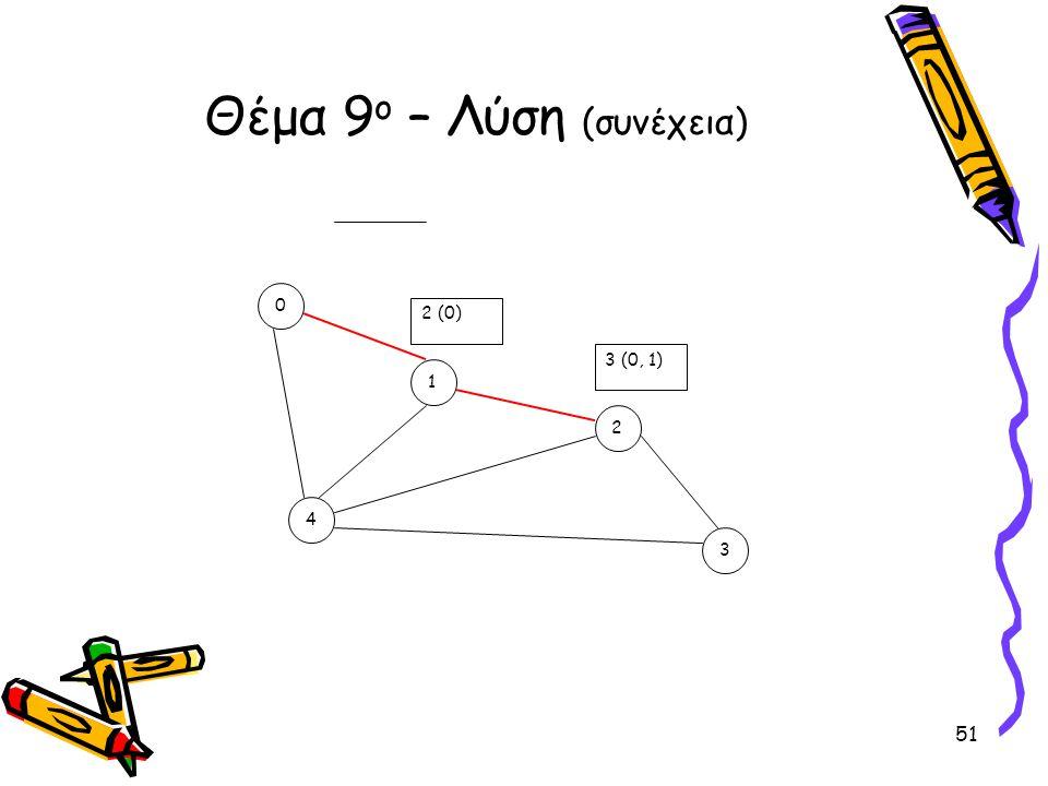 Θέμα 9 ο – Λύση (συνέχεια) 0 4 3 2 1 2 (0) 3 (0, 1) 51