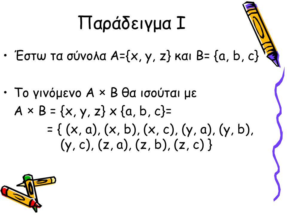 Παράδειγμα I Έστω τα σύνολα Α={x, y, z} και Β= {a, b, c} Το γινόμενο Α × B θα ισούται με Α × B = {x, y, z} x {a, b, c}= = { (x, a), (x, b), (x, c), (y