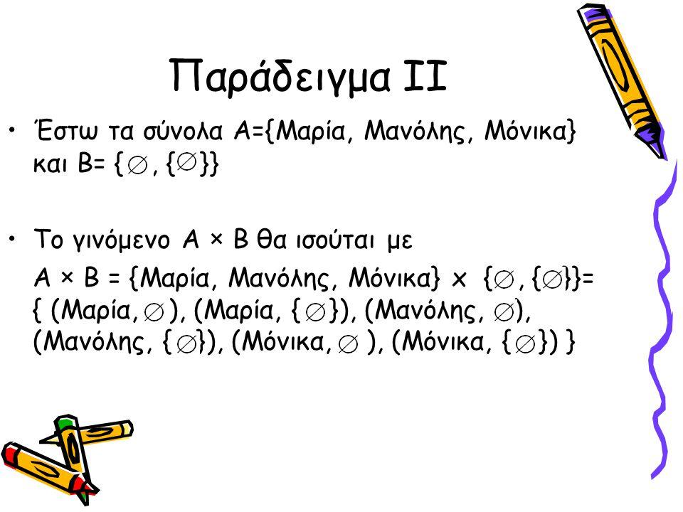 Παράδειγμα II Έστω τα σύνολα Α={Μαρία, Μανόλης, Μόνικα} και Β= { , { }} Το γινόμενο Α × B θα ισούται με Α × B = {Μαρία, Μανόλης, Μόνικα} x {, { 