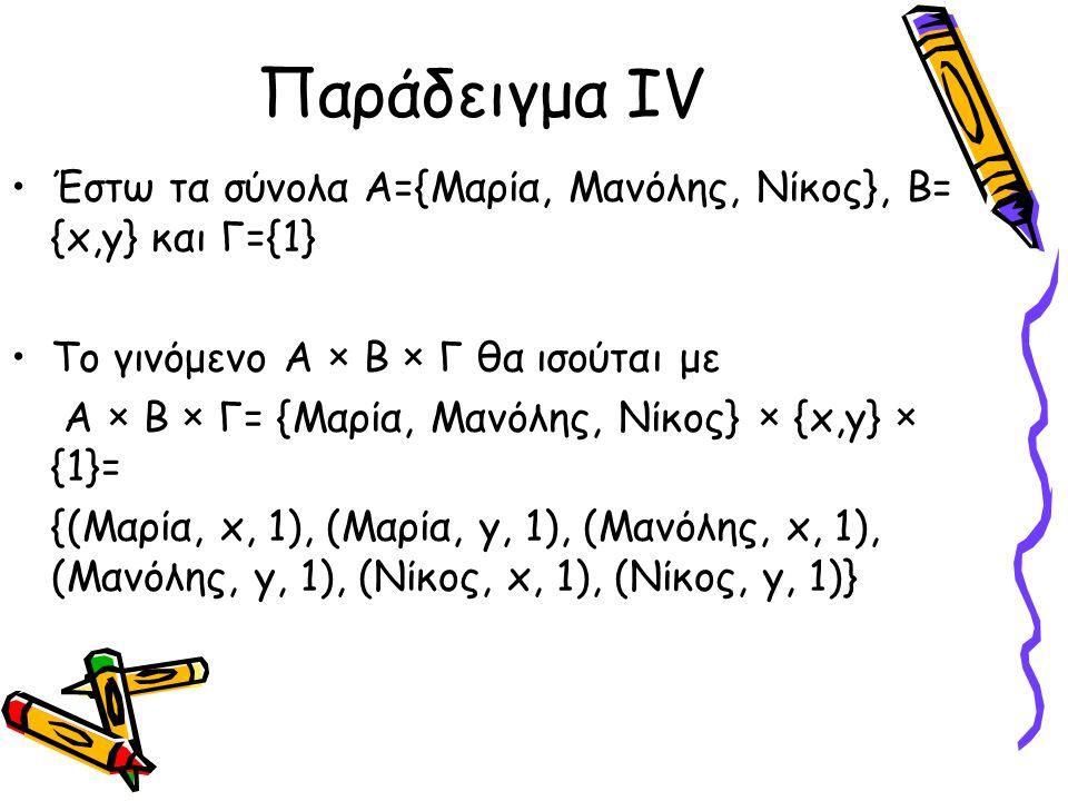 Παράδειγμα IV Έστω τα σύνολα Α={Μαρία, Μανόλης, Νίκος}, Β= {x,y} και Γ={1} Το γινόμενο Α × B × Γ θα ισούται με Α × B × Γ= {Μαρία, Μανόλης, Νίκος} × {x
