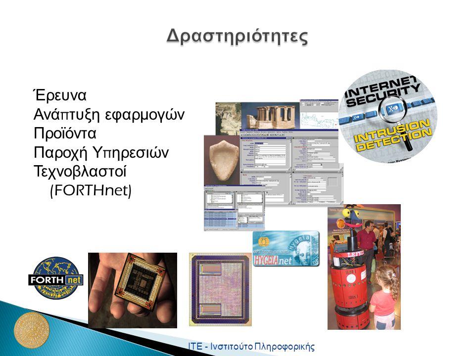 ΙΤΕ - Ινστιτούτο Πληροφορικής Έρευνα Ανά π τυξη εφαρμογών Προϊόντα Παροχή Υ π ηρεσιών Τεχνοβλαστοί (FORTHnet)