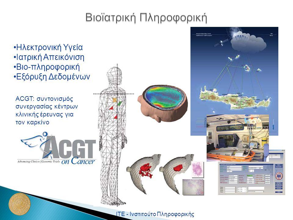 ΙΤΕ - Ινστιτούτο Πληροφορικής Υπολογιστική Όραση και Ρομποτική