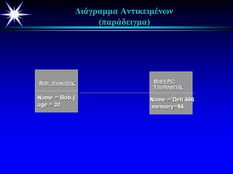 Διαγράμματα Αντικειμένων Δείχνουν συσχετίσεις μεταξύ αντικειμένων (μπορούν να αναφέρονται σε συγκεκριμένο σενάριο) Δείχνουν συσχετίσεις μεταξύ αντικει