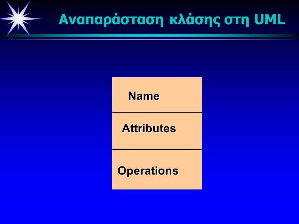 Ερωτήματα γιά εύρεση κλάσεων Υπάρχει πληροφορία που θα πρέπει να περιγραφεί, αναλυθεί ή αποθηκευτεί ; Υπάρχει πληροφορία που θα πρέπει να περιγραφεί,