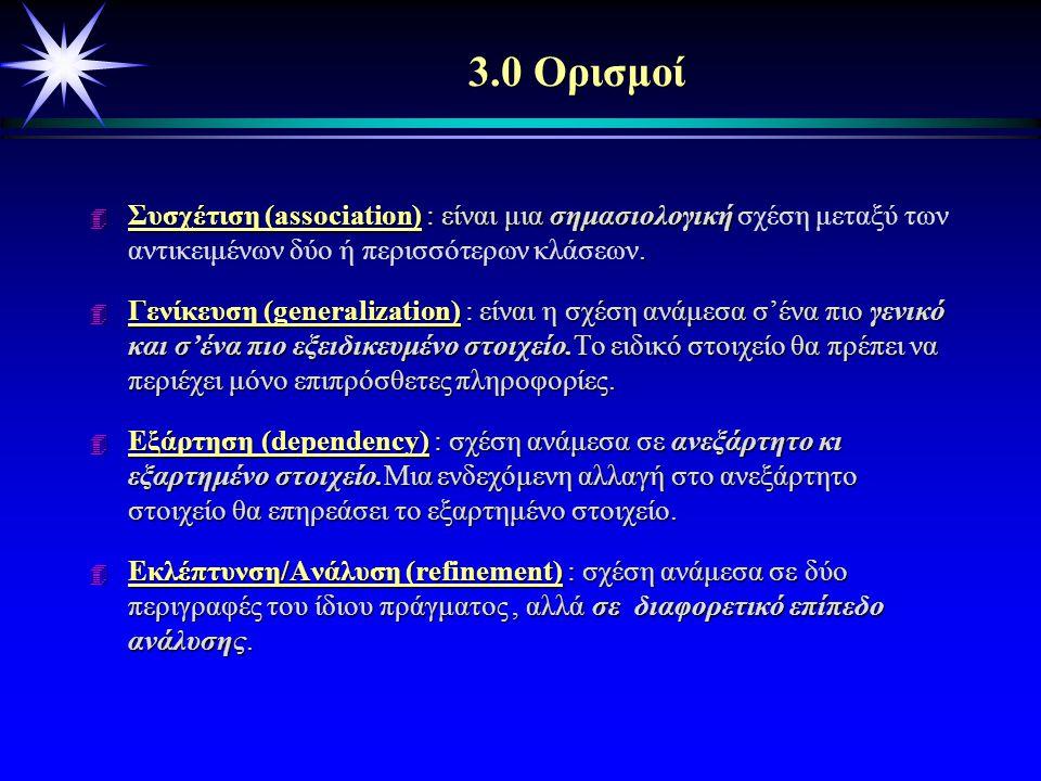 3. Σχέσεις μεταξύ Κλάσεων 3.0 Ορισμοί 3.1 Συσχέτιση (Association) 3.2 Γενίκευση (Generalization) 3.3 Εξάρτηση (Dependency) 3.4 Ανάλυση/Εκλέπτυνση (Ref