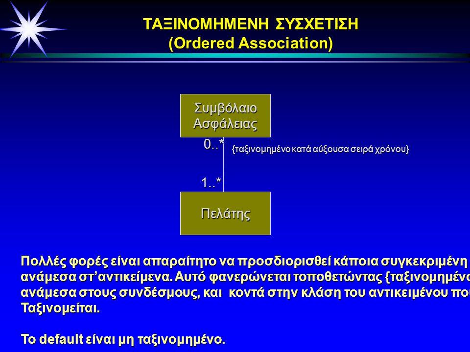 ΣΥΣΧΕΤΙΣΗ ΔΙΑΖΕΥΞΗΣ (OR-Association) Ασφαλιστικήεταιρεία Συμβόλαιοασφάλειας ΆτομοΕταιρεία 0..* 1..* {or} 10..* 0..* 1..* Η συσχέτιση διάζευξης: -θέτει