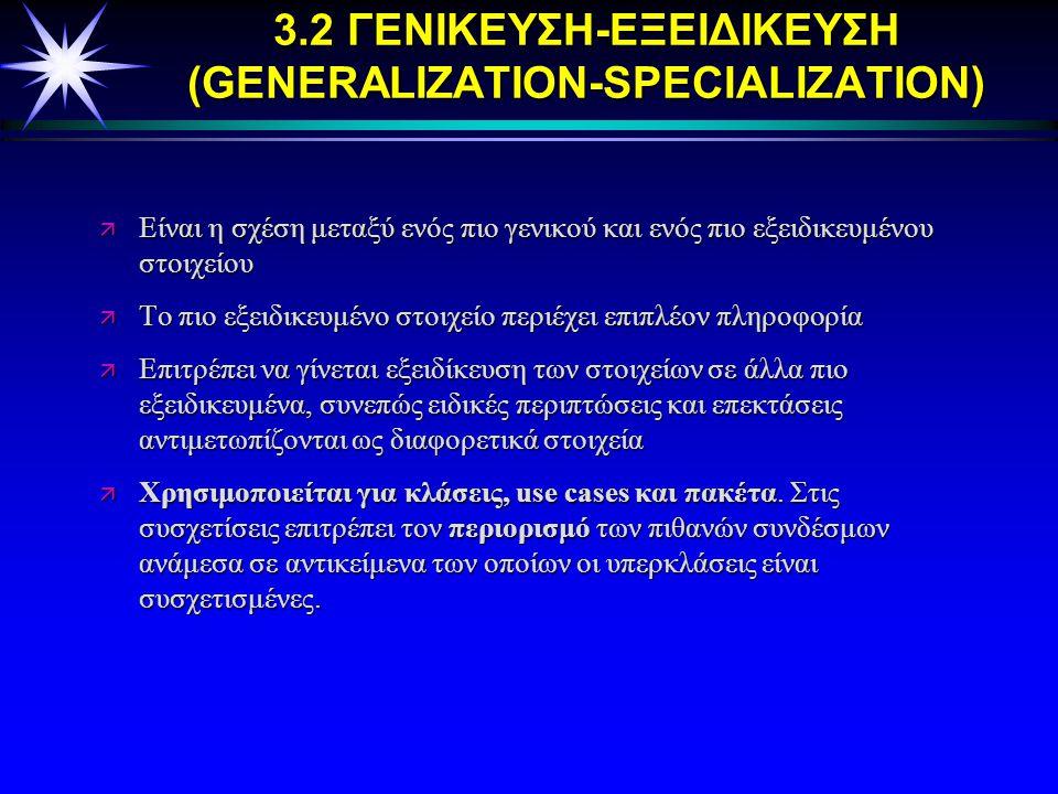 3. Σχέσεις μεταξύ Κλάσεων 3.0 Ορισμοί 3.1 Συσχέτιση (Association) 3.2 Γενίκευση-Εξειδίκευση (Generalization-Specialization) 3.3 Εξάρτηση (Dependency)