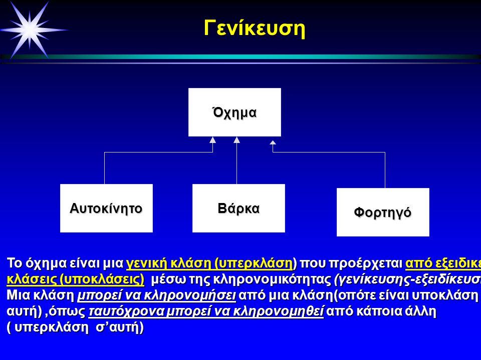 Γενίκευση ä Είναι σχέση κατηγοριοποίησης (ταξονομίας) μεταξύ μίας εξειδικευμένης κλάσης και μίας περισσότερο γενικευμένης. ä η εξειδικευμένη κλάση κλη