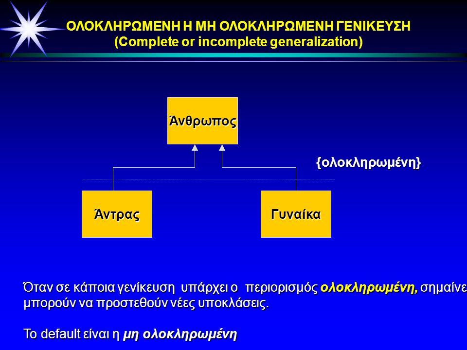 ΕΠΙΚΑΛΥΨΗ ΚΑΙ ΜΗ ΣΥΝΕΝΩΣΗ (Overlapping and disjoint)Ζώον ΘηλαστικόΨάρι Αμφίβιο { overlapping} Επικάλυψη σημαίνει ότι οι υποκλάσεις επιτρέπεται να εξει