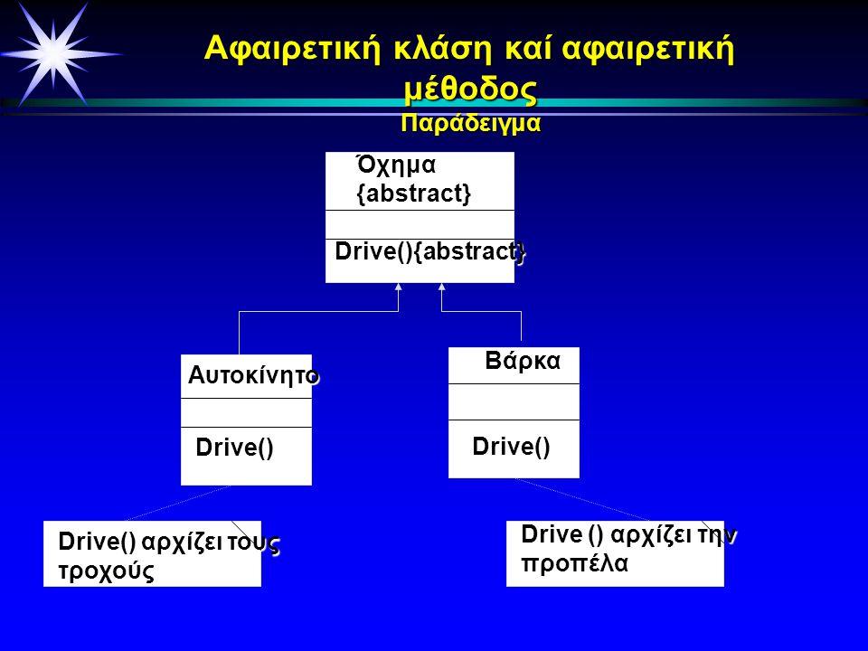 Χαρακτηριστικά αφαιρετικής μεθόδου * Δεν υπάρχει μέθοδος υλοποίησης στην κλάση που εμφανίζεται η συγκεκριμένη λειτουργία * Μια κλάση που έχει τουλάχισ