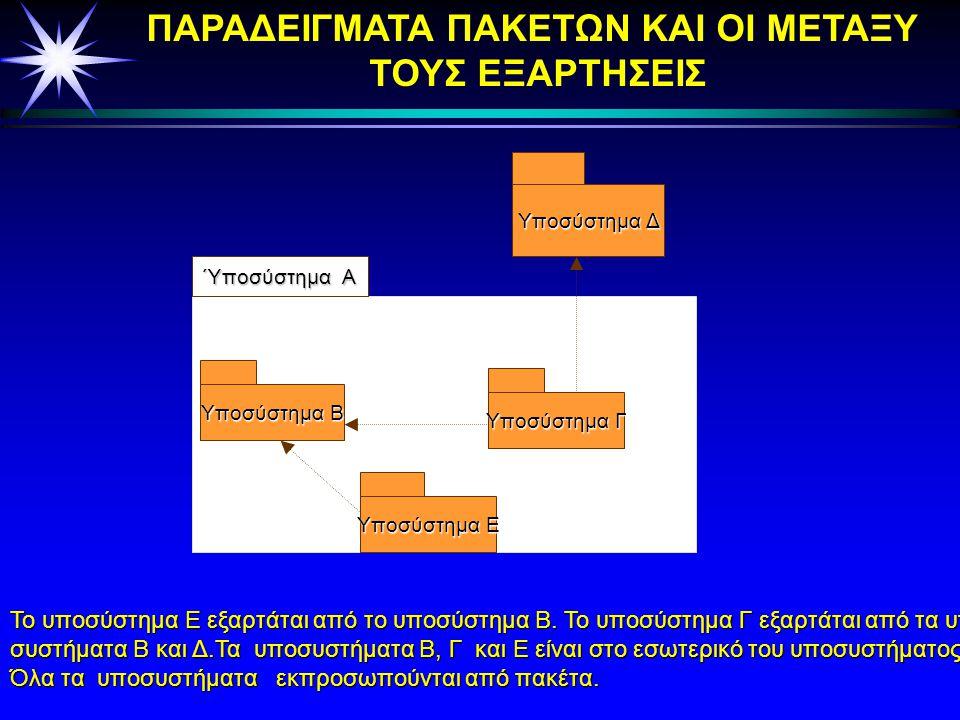 5.3 ΠAKETA (Packages) 3 Ορίζεται 3 Ορίζεται σαν ένας μηχανισμός γενικού σκοπού για οργάνωση στοιχείων σε σημασιολογικές ομάδες 3 Tα 3 Tα πακέτα έχουν