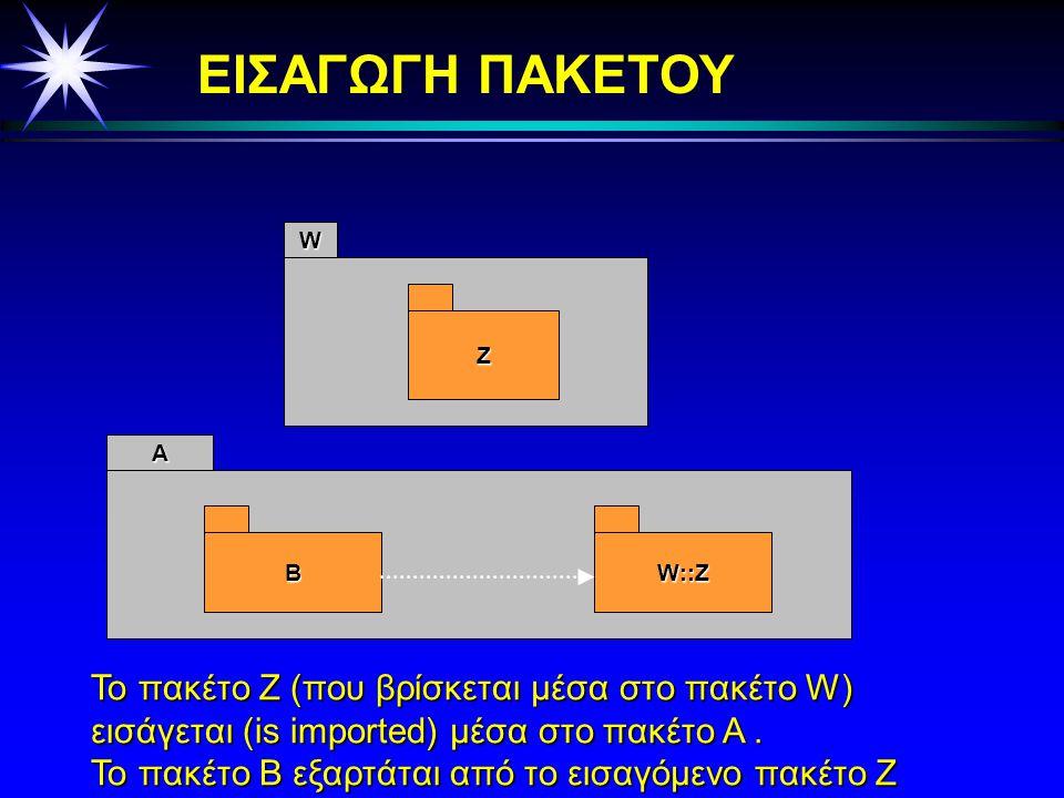 Υποσύστημα Γ Υποσύστημα Ε Υποσύστημα Β Ύποσύστημα Α Υποσύστημα Δ Το υποσύστημα Ε εξαρτάται από το υποσύστημα Β. Το υποσύστημα Γ εξαρτάται από τα υπο-