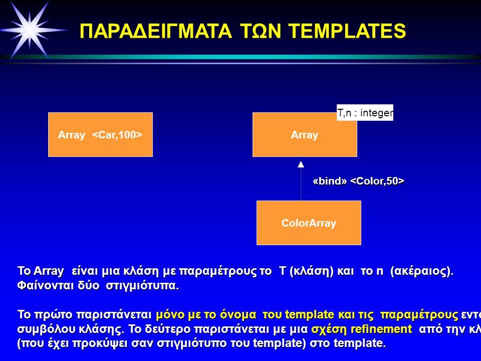 5.4 Πρότυπο (Template) Γενικά χαρακτηριστικά Το template είναι μια κλάση με παραμέτρους,μια κλάση που ο οριστικός της προσδιορισμός γίνεται μέσω του ο