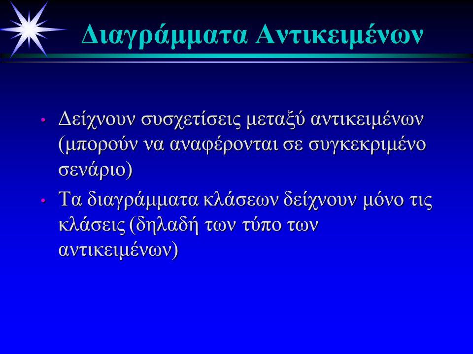 3.1 Συσχετίσεις (Αssocations) EIΔΗ ΣΥΣΧΕΤΙΣΕΩΝ   Κανονική Συσχέτιση (Normal Association)   Αναδρομική Συσχέτιση (Recursive Association)   Προσδιορίσιμη Συσχέτιση (Qualified Association)   Συσχέτιση Διάζευξης (OR-Assocation)   Ταξινομημένη Συσχέτιση (Ordered Association)   Tριαδική ή Ν-αδική Συσχέτιση (Τernary or N-ary Association)   Kλάση συσχέτισης (Association Class)   Συναθροίσεις (ειδική περίπτωση συσχέτισης)   Kανονική Συνάθροιση (Normal Aggregation)   Διαμοιραζόμενη ή Ασθενής Συνάθροιση (Shared or Weak Aggregation) ä ä Συνάθροιση Σύνθεσης (Composition Aggregation)