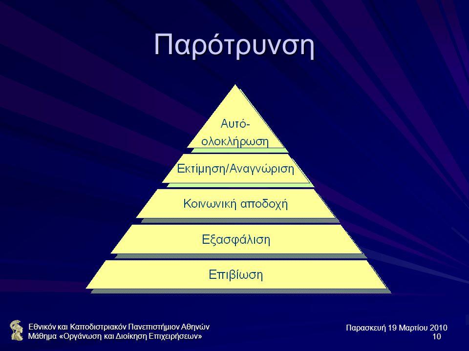 Παρασκευή 19 Μαρτίου 2010 Εθνικόν και Καποδιστριακόν Πανεπιστήμιον Αθηνών Μάθημα «Οργάνωση και Διοίκηση Επιχειρήσεων»10 Παρότρυνση