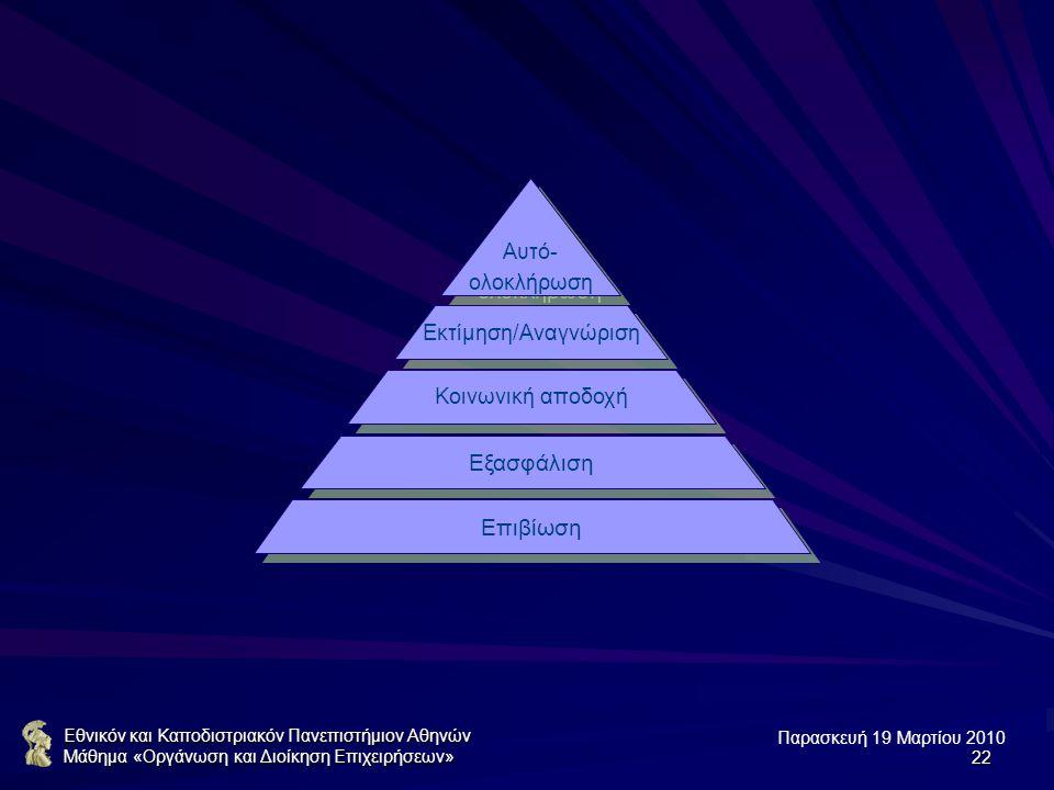 Παρασκευή 19 Μαρτίου 2010 Εθνικόν και Καποδιστριακόν Πανεπιστήμιον Αθηνών Μάθημα «Οργάνωση και Διοίκηση Επιχειρήσεων»22 Αυτό- ολοκλήρωση Αυτό- ολοκλήρ