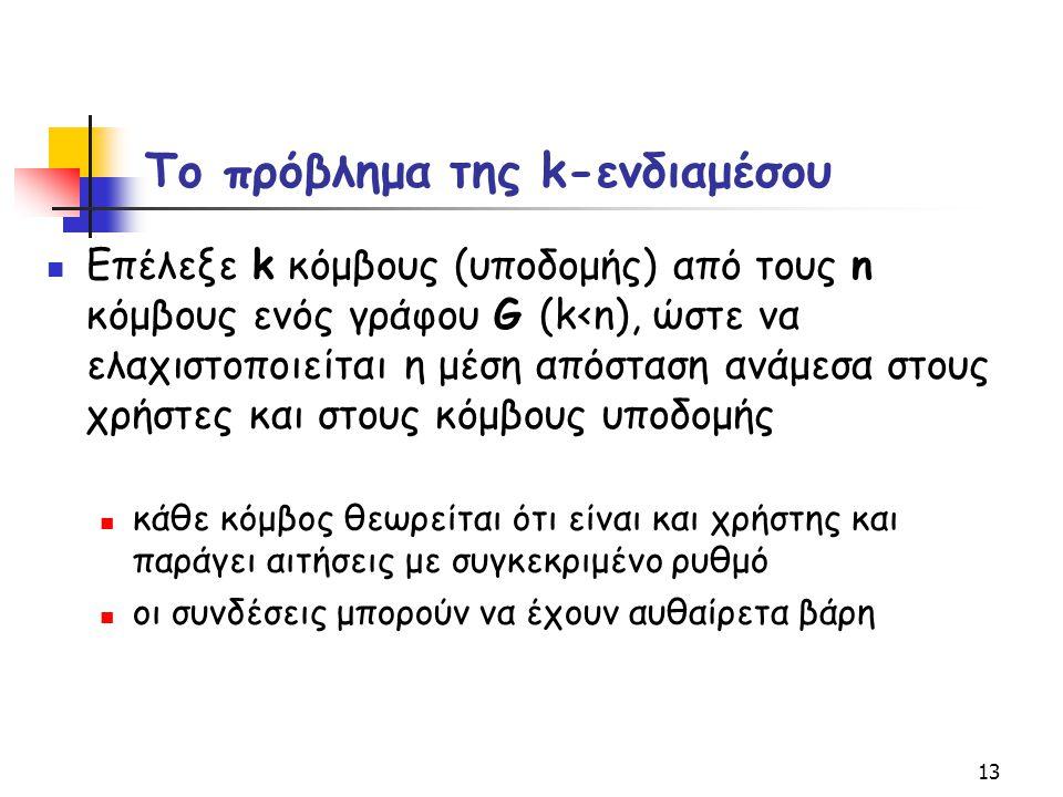 13 Το πρόβλημα της k-ενδιαμέσου Επέλεξε k κόμβους (υποδομής) από τους n κόμβους ενός γράφου G (k<n), ώστε να ελαχιστοποιείται η μέση απόσταση ανάμεσα