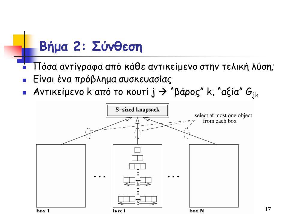 """17 Βήμα 2: Σύνθεση Πόσα αντίγραφα από κάθε αντικείμενο στην τελική λύση; Είναι ένα πρόβλημα συσκευασίας Αντικείμενο k από το κουτί j  """"βάρος"""" k, """"αξί"""