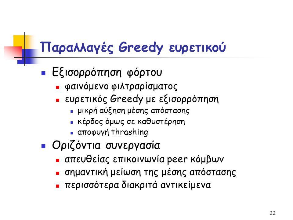 22 Παραλλαγές Greedy ευρετικού Εξισορρόπηση φόρτου φαινόμενο φιλτραρίσματος ευρετικός Greedy με εξισορρόπηση μικρή αύξηση μέσης απόστασης κέρδος όμως