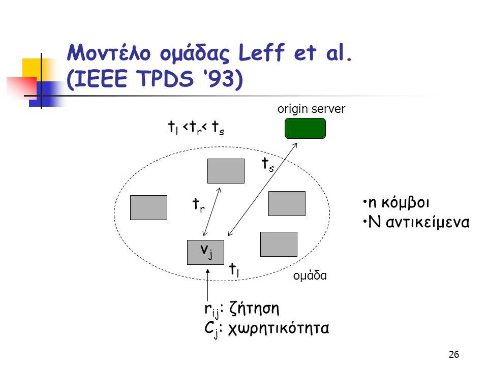 26 Μοντέλο ομάδας Leff et al. (IEEE TPDS '93) vjvj trtr tsts tltl origin server ομάδα r ij : ζήτηση C j : χωρητικότητα t l <t r < t s n κόμβοι Ν αντικ