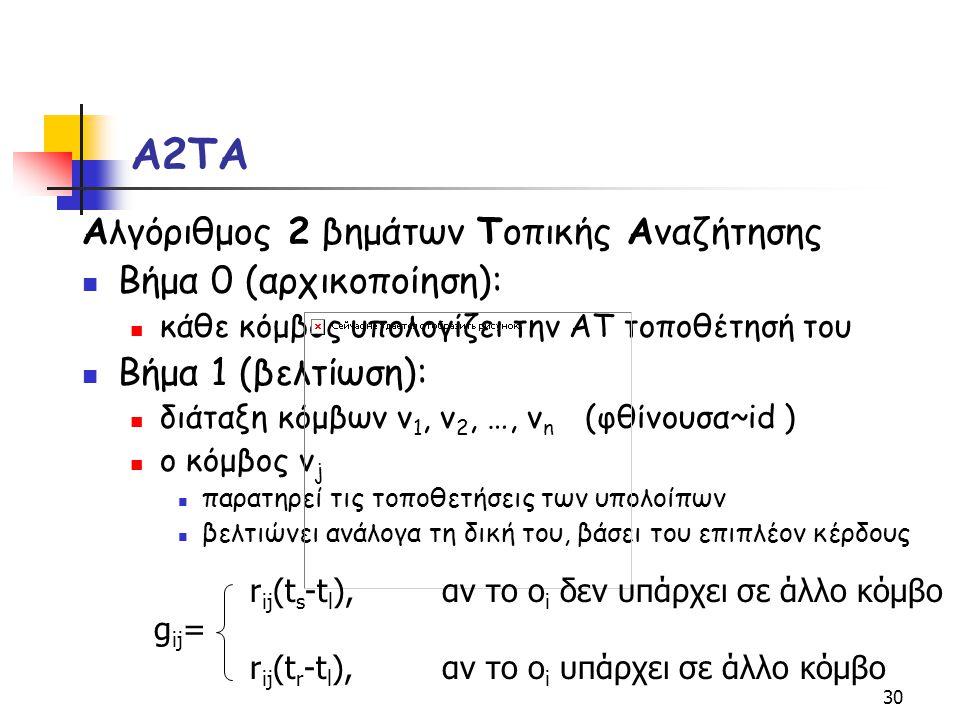 30 Α2ΤΑ Αλγόριθμος 2 βημάτων Τοπικής Αναζήτησης Βήμα 0 (αρχικοποίηση): κάθε κόμβος υπολογίζει την ΑΤ τοποθέτησή του Βήμα 1 (βελτίωση): διάταξη κόμβων