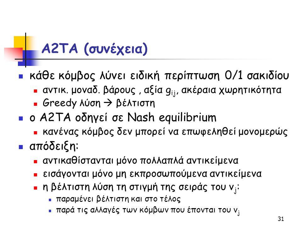 31 Α2ΤΑ (συνέχεια) κάθε κόμβος λύνει ειδική περίπτωση 0/1 σακιδίου αντικ. μοναδ. βάρους, αξία g ij, ακέραια χωρητικότητα Greedy λύση  βέλτιστη ο Α2ΤΑ