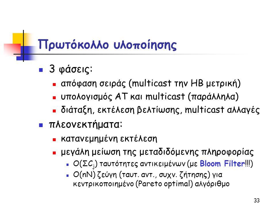 33 Πρωτόκολλο υλοποίησης 3 φάσεις: απόφαση σειράς (multicast την HB μετρική) υπολογισμός ΑΤ και multicast (παράλληλα) διάταξη, εκτέλεση βελτίωσης, mul