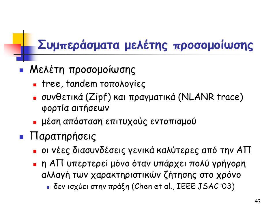 43 Συμπεράσματα μελέτης προσομοίωσης Μελέτη προσομοίωσης tree, tandem τοπολογίες συνθετικά (Zipf) και πραγματικά (NLANR trace) φορτία αιτήσεων μέση απ