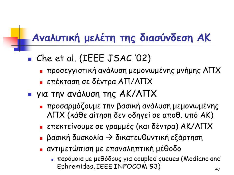 47 Αναλυτική μελέτη της διασύνδεση ΑΚ Che et al. (IEEE JSAC '02) προσεγγιστική ανάλυση μεμονωμένης μνήμης ΛΠΧ επέκταση σε δέντρα ΑΠ/ΛΠΧ για την ανάλυσ