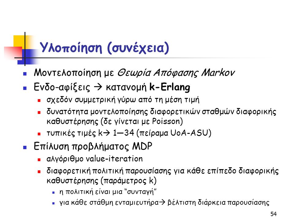 54 Υλοποίηση (συνέχεια) Μοντελοποίηση με Θεωρία Απόφασης Markov Ενδο-αφίξεις  κατανομή k-Erlang σχεδόν συμμετρική γύρω από τη μέση τιμή δυνατότητα μο