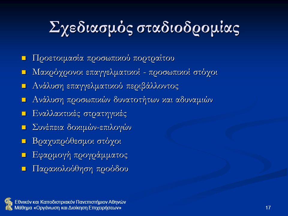 Εθνικόν και Καποδιστριακόν Πανεπιστήμιον Αθηνών Μάθημα «Οργάνωση και Διοίκηση Επιχειρήσεων» 17 Σχεδιασμός σταδιοδρομίας Προετοιμασία προσωπικού πορτρα
