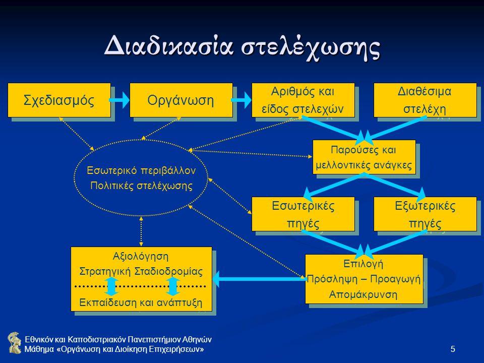 Εθνικόν και Καποδιστριακόν Πανεπιστήμιον Αθηνών Μάθημα «Οργάνωση και Διοίκηση Επιχειρήσεων» 5 Διαδικασία στελέχωσης Σχεδιασμός Οργάνωση Αριθμός και εί