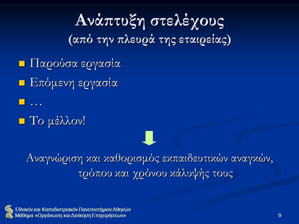 Εθνικόν και Καποδιστριακόν Πανεπιστήμιον Αθηνών Μάθημα «Οργάνωση και Διοίκηση Επιχειρήσεων» 9 Ανάπτυξη στελέχους (από την πλευρά της εταιρείας) Παρούσ