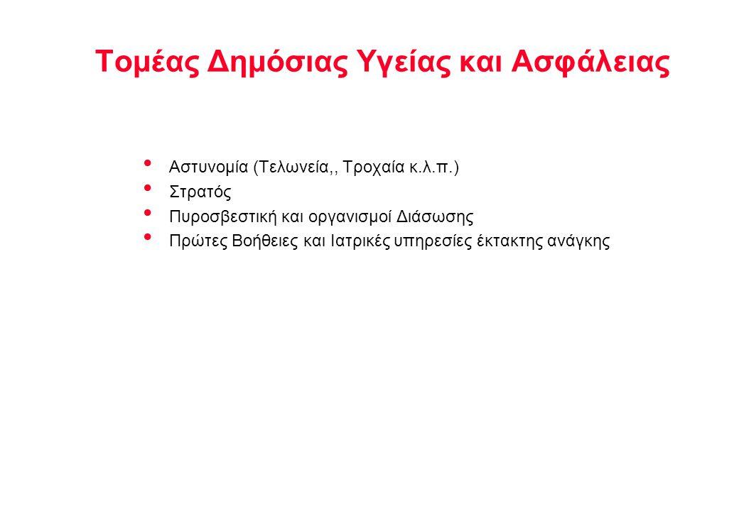 NOKIA TELECOMMUNICATIONS Τυπικό δίκτυο TETRA για τον Τομέα Δημόσιας Ασφάλειας