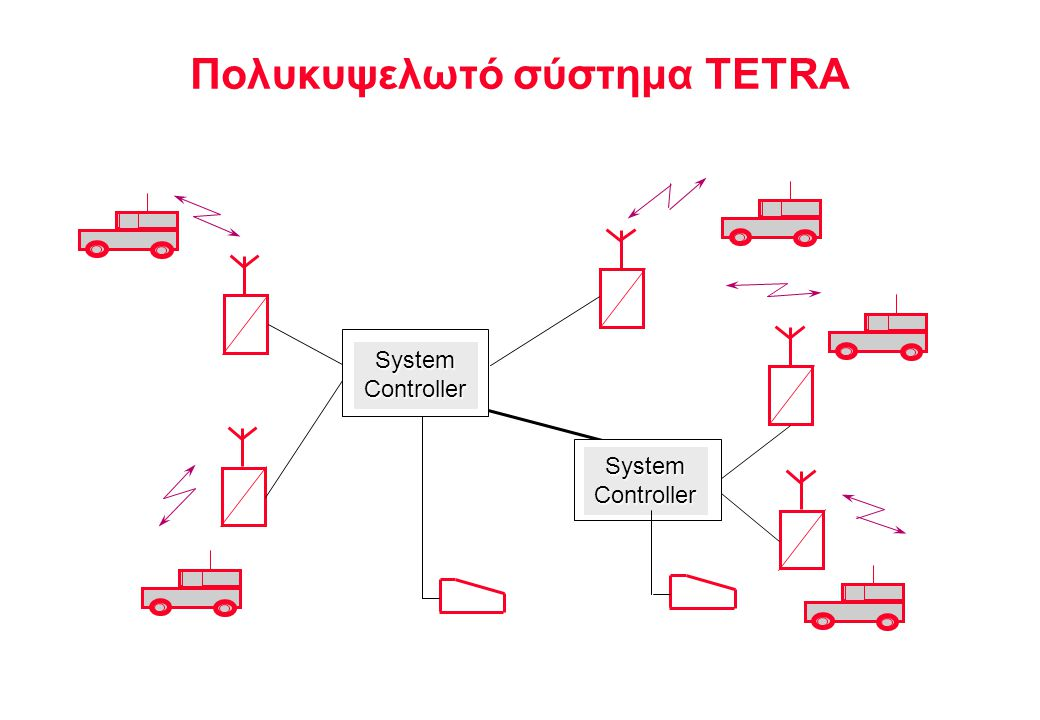 NOKIA TELECOMMUNICATIONS Πολυκυψελωτό σύστημα TETRA SystemController SystemController