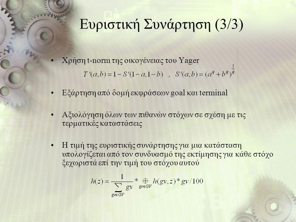 Ευριστική Συνάρτηση (3/3) Χρήση t-norm της οικογένειας του Yager Εξάρτηση από δομή εκφράσεων goal και terminal Αξιολόγηση όλων των πιθανών στόχων σε σ