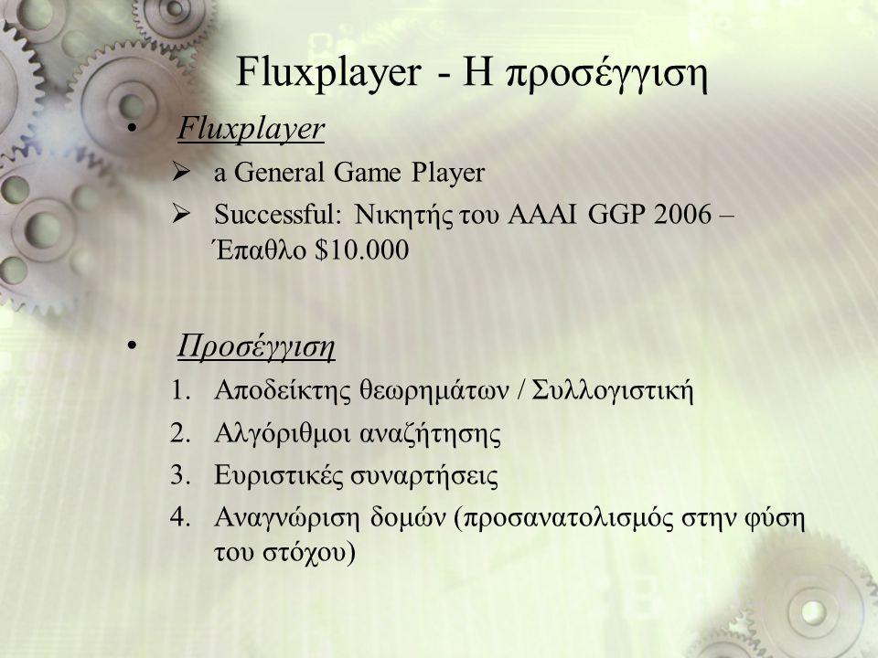 Fluxplayer - Η προσέγγιση Fluxplayer  a General Game Player  Successful: Νικητής του ΑΑΑΙ GGP 2006 – Έπαθλο $10.000 Προσέγγιση 1.Αποδείκτης θεωρημάτ