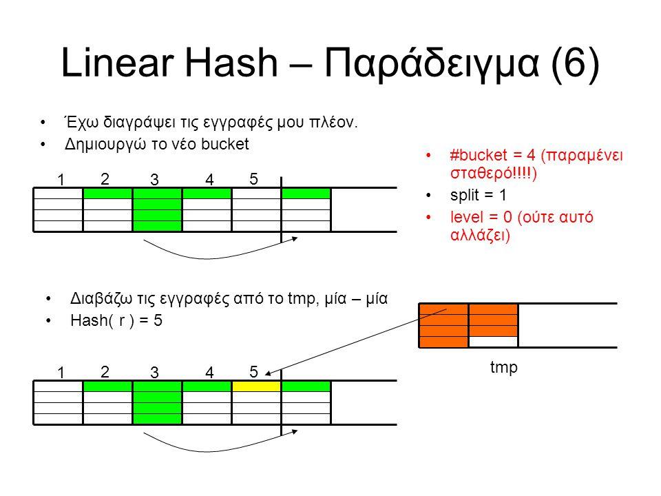 Linear Hash – Παράδειγμα (6) 1 2 34 tmp Έχω διαγράψει τις εγγραφές μου πλέον. Δημιουργώ το νέο bucket 5 #bucket = 4 (παραμένει σταθερό!!!!) split = 1