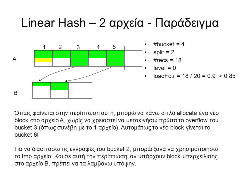 Linear Hash – 2 αρχεία - Παράδειγμα Α Β Όπως φαίνεται στην περίπτωση αυτή, μπορώ να κάνω απλά allocate ένα νέο block στο αρχείο Α, χωρίς να χρειαστεί να μετακινήσω πρώτα το overflow του bucket 3 (όπως συνέβη με το 1 αρχείο).