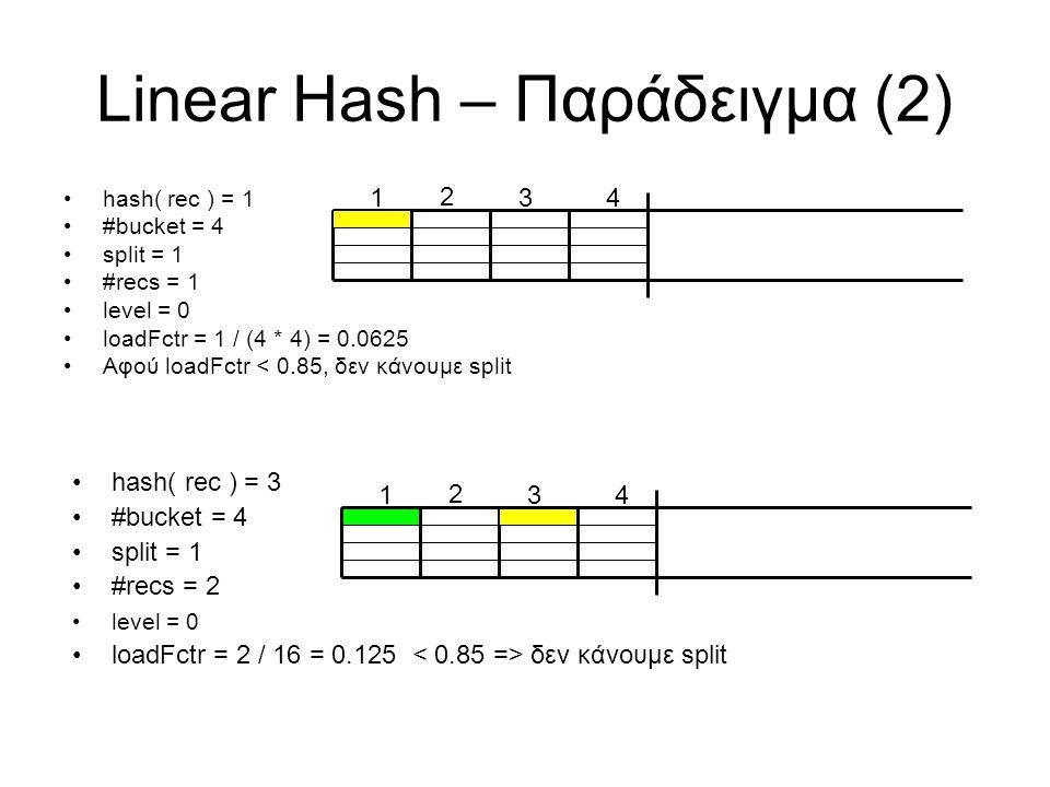 Linear Hash – Εναλλακτικές (4) Στο στατικό κατακερματισμό, στο 1 ο block (header) μπορούσαμε να κρατάμε ένα πίνακα (table ή hashtable) από ακεραίους, που να δείχνει για το i-oστό bucket ποιο είναι το αρχικό του block (αντί για απ' ευθείας αντιστοιχία i- οστού bucket με i-οστό block) Αντίστοιχο πίνακα μπορούμε να διατηρούμε και στο Linear Hashing, όμως: –Πλέον δεν ισχύει ο περιορισμός ότι θα υπάρχουν μέχρι Ν buckets, αφού συνεχώς προστίθενται νέα Αυτό σημαίνει ότι πρέπει να υποστηρίζετε οσοδήποτε μεγάλο πλήθος από buckets –Αυτό μπορεί να γίνει με «block» υπερχείλισης, αλλά για το header.