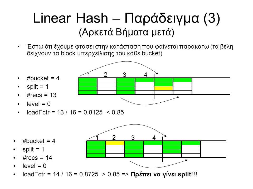 Linear Hash – Παράδειγμα (3) (Αρκετά Βήματα μετά) Έστω ότι έχουμε φτάσει στην κατάσταση που φαίνεται παρακάτω (τα βέλη δείχνουν τα block υπερχείλισης του κάθε bucket) #bucket = 4 split = 1 #recs = 13 level = 0 loadFctr = 13 / 16 = 0.8125 < 0.85 1 2 34 #bucket = 4 split = 1 #recs = 14 level = 0 loadFctr = 14 / 16 = 0.8725 > 0.85 => Πρέπει να γίνει split!!.