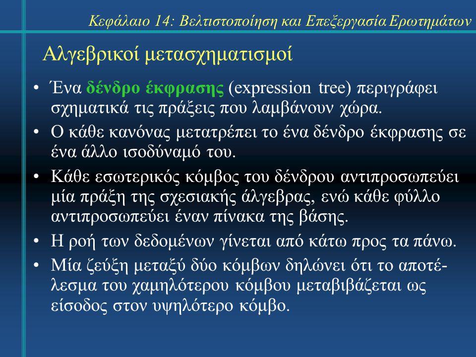 Κεφάλαιο 14: Βελτιστοποίηση και Επεξεργασία Ερωτημάτων Αλγεβρικοί μετασχηματισμοί Ένα δένδρο έκφρασης (expression tree) περιγράφει σχηματικά τις πράξε