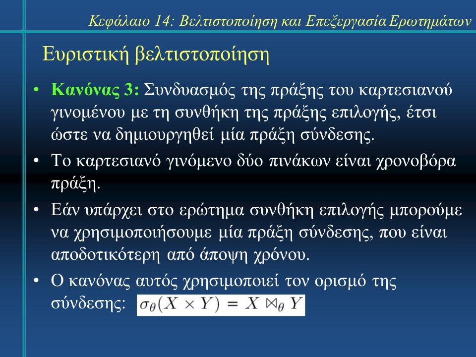 Κεφάλαιο 14: Βελτιστοποίηση και Επεξεργασία Ερωτημάτων Ευριστική βελτιστοποίηση Κανόνας 3: Συνδυασμός της πράξης του καρτεσιανού γινομένου με τη συνθή