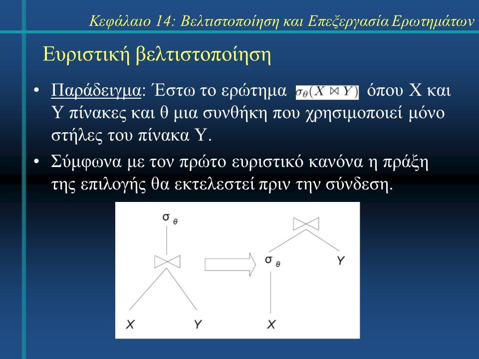Κεφάλαιο 14: Βελτιστοποίηση και Επεξεργασία Ερωτημάτων Ευριστική βελτιστοποίηση Παράδειγμα: Έστω το ερώτημα όπου Χ και Υ πίνακες και θ μια συνθήκη που
